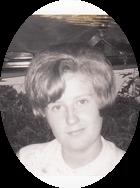 Thetta Dunn